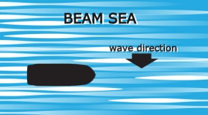 beamseagraphic