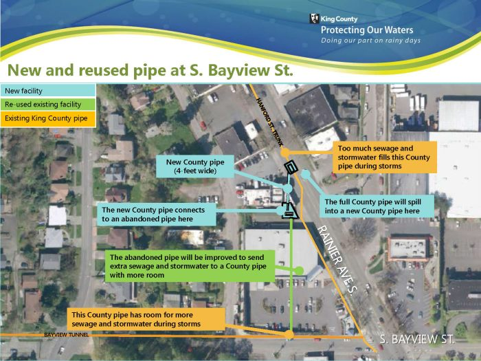 New and reused pipe at S. Bayview St
