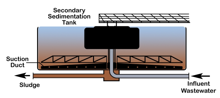 diagram of a sedimentation tank